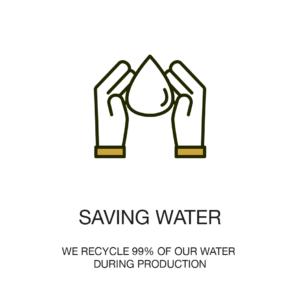 Saving water - Hochwertige Bettwäsche
